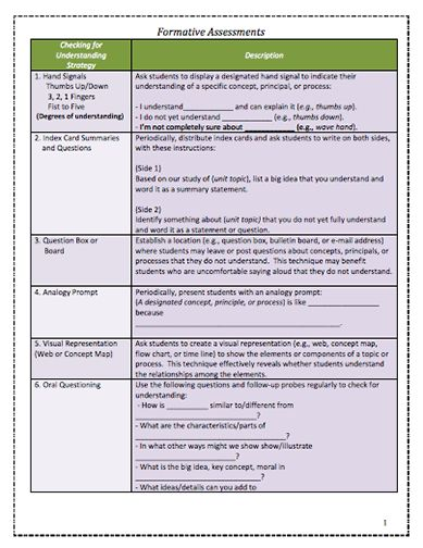 Fifteen Exit Slips and Formative Assessments Exit slips - formative assessment strategies