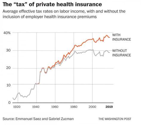 Americans Already Pay A Gigantic Hidden Health Care Tax