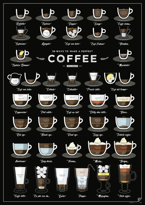 38 Ways to Make a Perfect Coffee - 3rd EDITION - home print, coffee gift, coffee poster, kitchen print