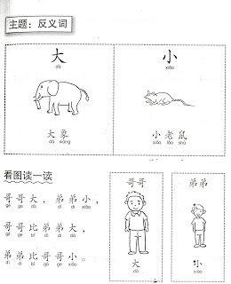 Chinese2u แบบฝ กห ดภาษาจ น การเปร ยบเท ยบ บอร ดในห องเร ยน