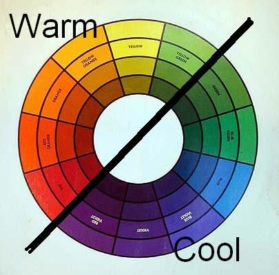 Essential Elements for a Cozy Home {Creating the Right  - color wheel chart