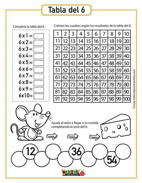 Pin De Laura Garcia En Matemática Tablas De Multiplicar Tablas De Multiplicar Ejercicios Tablas De Multiplicar Tablas De Multiplicar Actividades