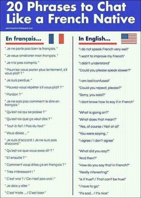 Translation of