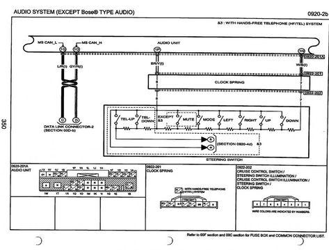 Wiring Diagram Mazda 6 2006 Wiring Diagram Forward 2000 Mazda