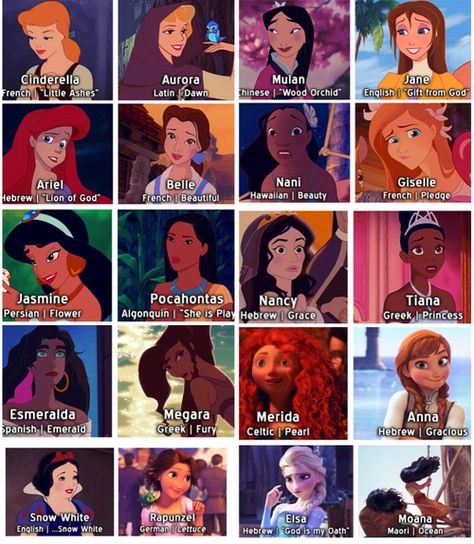 Disney name meaning.... wait... rapunzel translates as LETTUCE?!?!