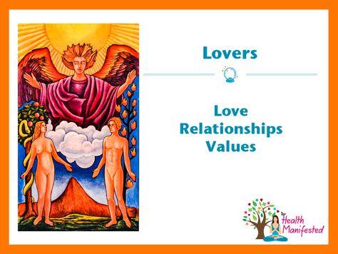 The Lovers Card Tarot  @healthmanifested #loverscard #loverstarot #tarot #tarotcards #tarotcardmeanings
