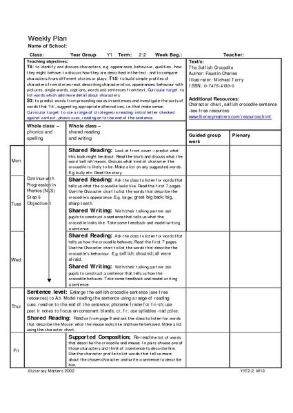 Siop lesson plans Classroom Ideas Pinterest Teacher and Students - siop lesson plan templat
