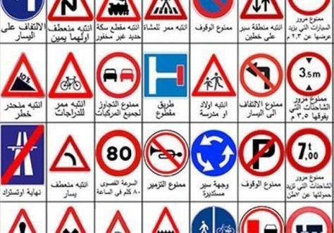 للمبتدئين تعلم إشارات المرور الأساسية في دقيقة واحدة Traffic Signs All Traffic Signs Traffic Symbols