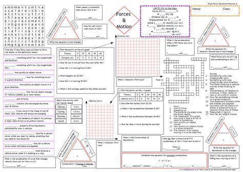 Revision Worksheets For Aqa Physics Gcse 1 9 Grade 2018 Spec Physics Revision Gcse Physics Science Revision