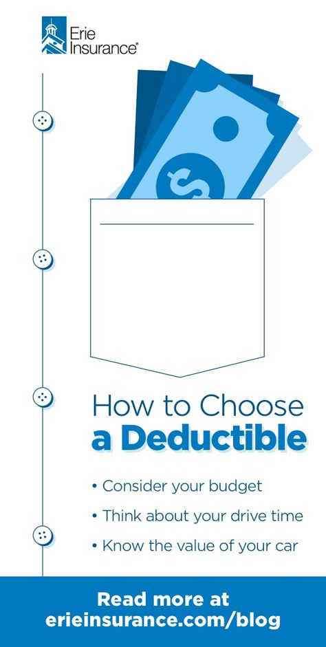 How To Choose A Deductible Deduction Insurance Deductible Erie