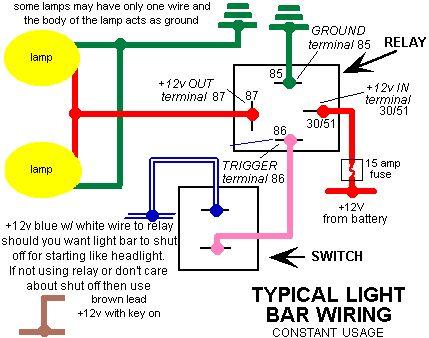 32++ Light bar installation near me information