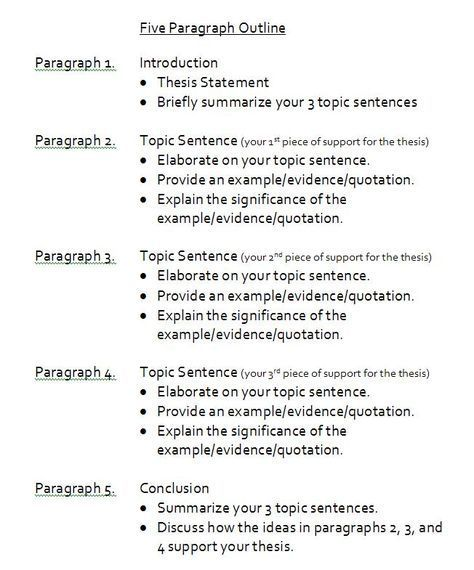 Sample 5 Paragraph Essay Outline Writing Skill Persuasive Easy Topic To Write A On