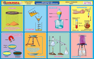 Tema Quimica Chikipedia Laminas Escolares Escolares Quimica Tema