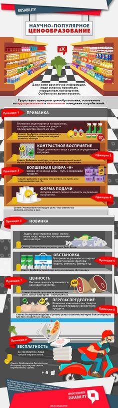 Восприятие, потребители, психология, советы, принципы, цена, ценообразование, ритейл, инфографика, маркетинг
