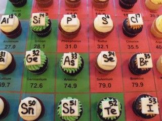 Periodic table cupcakes I think I'll make them for my chemistry class!