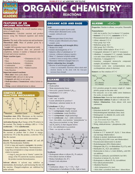 Organic Chemistry Reactions (eBook)