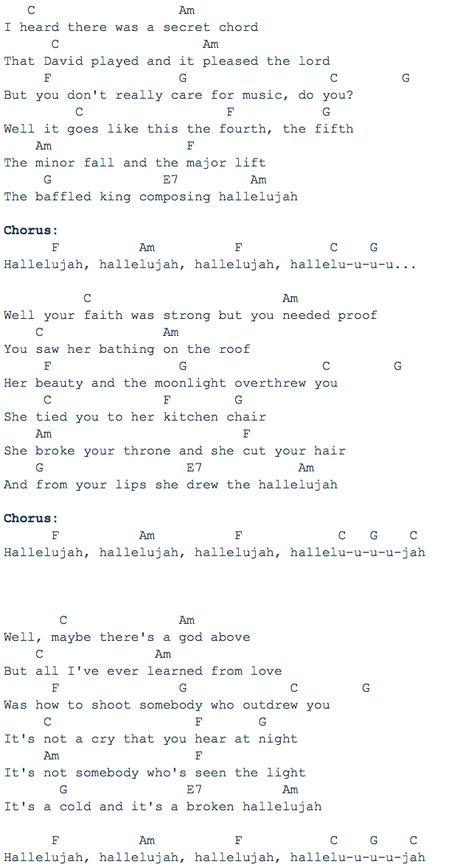 Hallelujah guitar chords | chords | Pinterest | Hallelujah guitar ...