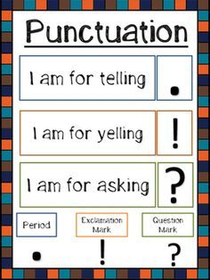Anchor Chart Punctuation Anchor ChartAnchor (disambiguation) An anchor is a device that attaches to the sea bottom to prevent a boat from drifting. Anchor may also refer to: Kindergarten Anchor Charts, Writing Anchor Charts, Kindergarten Writing, Teaching Writing, Writing Activities, Sentence Anchor Chart, Punctuation Anchor Charts, Punctuation Posters, Anchor Charts First Grade