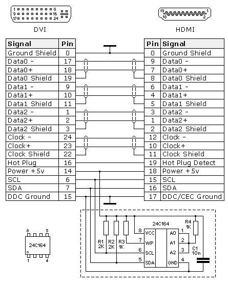 Hdmi Dvi Wiring Diagram Wiring Diagram 2019