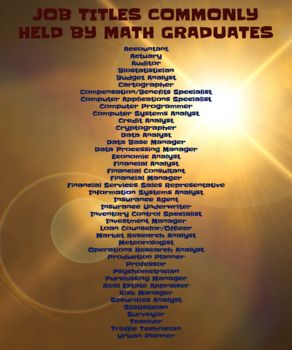 Job Titles Commonly Held By Math Graduates Poster Job Title