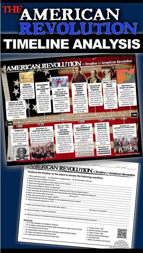 American Revolution Timeline Lesson (Revolutionary War)   TpT Social ...