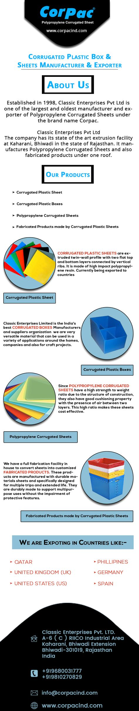 Classic Enterprises Pvt Ltd Is One Of The Largest And Oldest Manufacturer And Exporter Of Polypropylene Corrugated Sheets U Corrugated Plastic Corrugated Plastic Sheets Plastic Sheets
