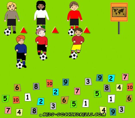 Creativ Lesson Treasure Map Kids Soccer Soccer Drills For Kids From U5 To U10 Soccer Coaching With Fan Soccer Drills For Kids Soccer Drills Kids Soccer