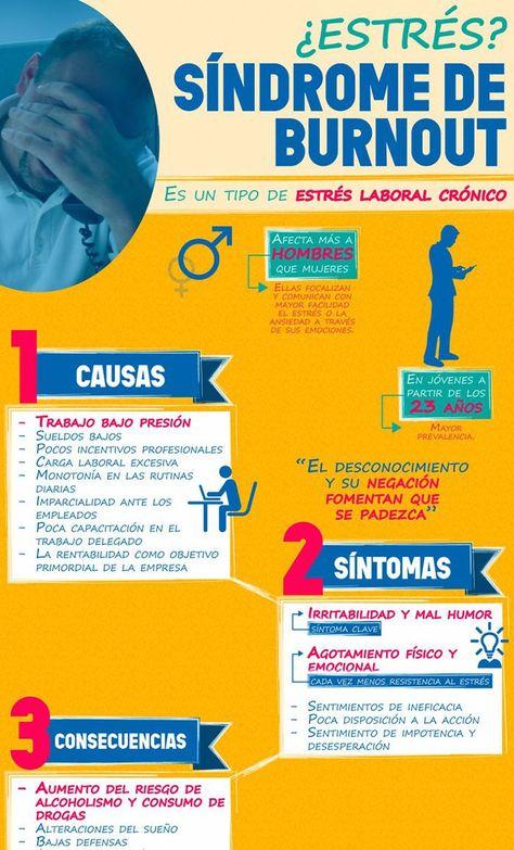 síndrome de burnout prevalencia de diabetes