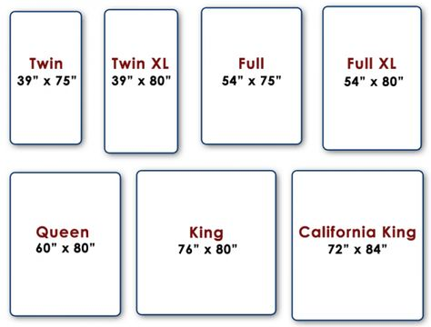 Standard mattress sizes in the US are often measured in inches and are commonly called Twin, Twin XL, Full, Full XL, Queen, King and Cali King.
