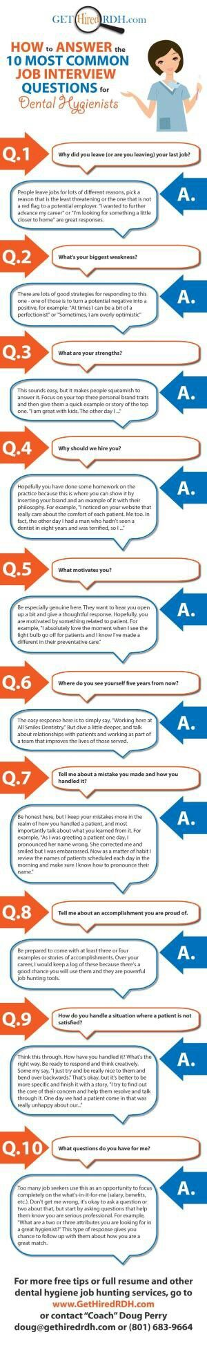 Attractive 6 Ways You Messed Up Your Job Interviewu2014And How To Avoid Them Next Time |  You Ve, Rounding And People