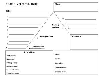 Short Film Structure Template Google Search Film Structure