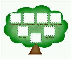 ใบงานภาษาอ งกฤษ ครอบคร ว Google Search Family Tree With Pictures Family Tree Template Free Family Tree Template