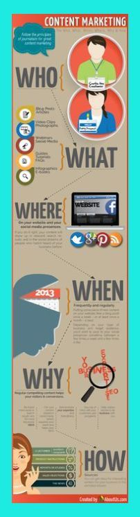 Great Content Marketing - The Who, What, When, Where, Why & How    B2B Marketing Strategies  ...