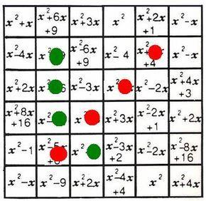 Cuatro En Raya Algebraico Ecuaciones De Segundo Grado Ecuaciones Cuadraticas Estrategias De Matemáticas Y Juegos De Secundaria