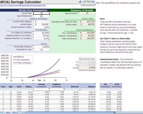Savings Calculator Excel Template Accounting \/ Bookkeeping - hazard analysis template