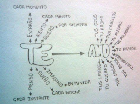 Carta Dedicadas Al Amor | Love Phrases, Love Boyfriend
