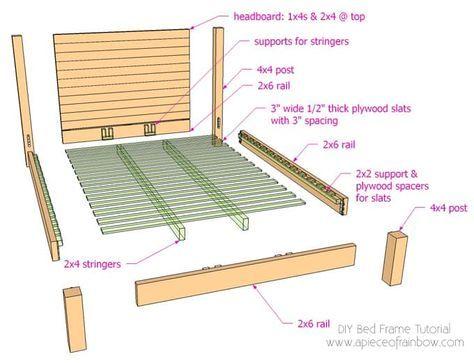 Diy Bed Frame Wood Headboard 1500 Look For 100 Camas De Madera Hacer Muebles De Cocina Proyectos De Carpinteria