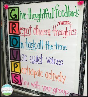 GROUPS Acronym to encourage cooperative group work! I always make sure this is somewhere in my classroom so that students can easily reference it. It helps them to understand the purpose of collaborative work and prevent misbehavior. 5th Grade Classroom, Classroom Behavior, Classroom Posters, Classroom Design, School Classroom, Classroom Organization, Classroom Management, Behavior Management, Classroom Ideas