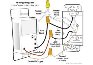 How To Install A Dimmer Switch For Recessed Lights Dimmer Switch Light Switch Wiring Dimmer