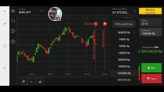 Trading Binomo Tutorial Usd Chf Eur Usd Eur Jpy 04 Januari