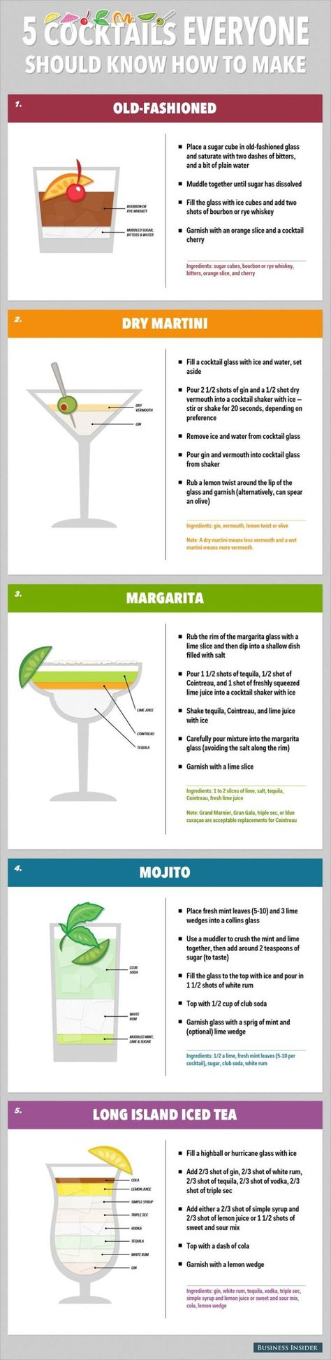 And you should definitely know how to make these 5 cocktails at home. Info via Insider.