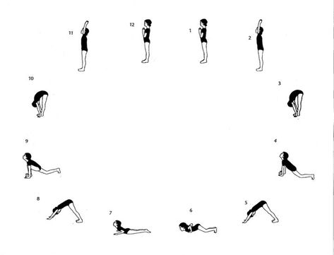 pinbonita chard on 2018 mum goals  childrens yoga