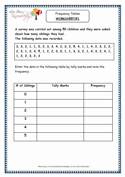 Pin On Math Worksheets Ideas Printable 8th grade math worksheets printable