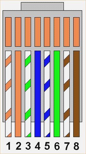 rj45 wiring diagram for ethernet  ethernet wiring rj45