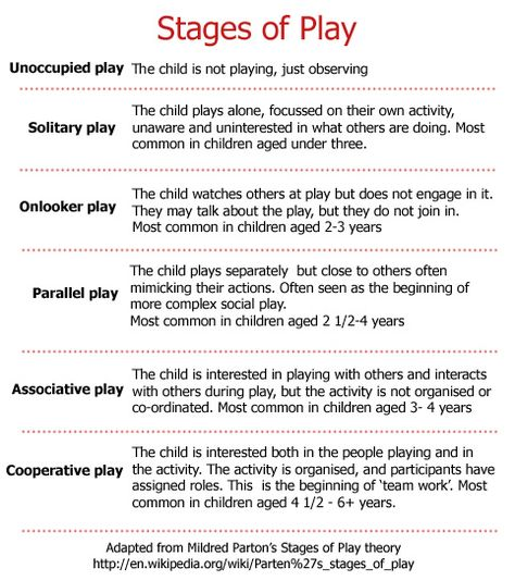 "Stages of Play - Childhood 101 talks about helping children make friends ("",)"
