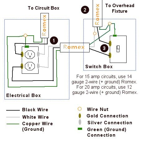 50b1f1357410768324d37d496cc416cb get started circuit wiring diagrams for switch to control a wall receptacle do it Wiring Multiple Outlets and Lights at fashall.co