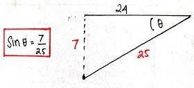Soal Dan Pembahasan Sbmptn Fisika - Peranti Guru