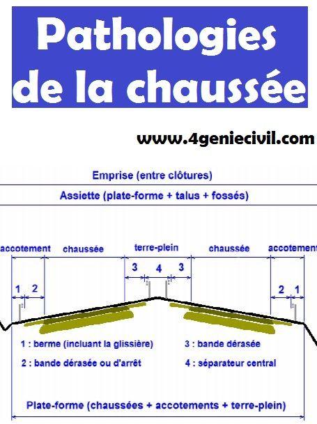 Formation Sur La Pathologies De La Chaussee A Telecharger En Pdf