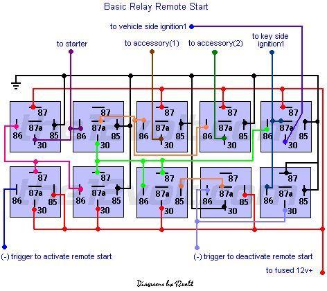 Basic Remote Start Relay Diagram Electrical Circuit Diagram Relay Automotive Repair