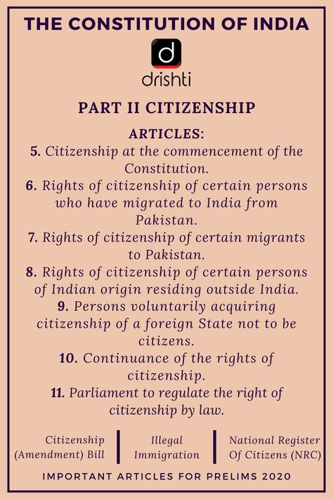 Important Constitutional Articles